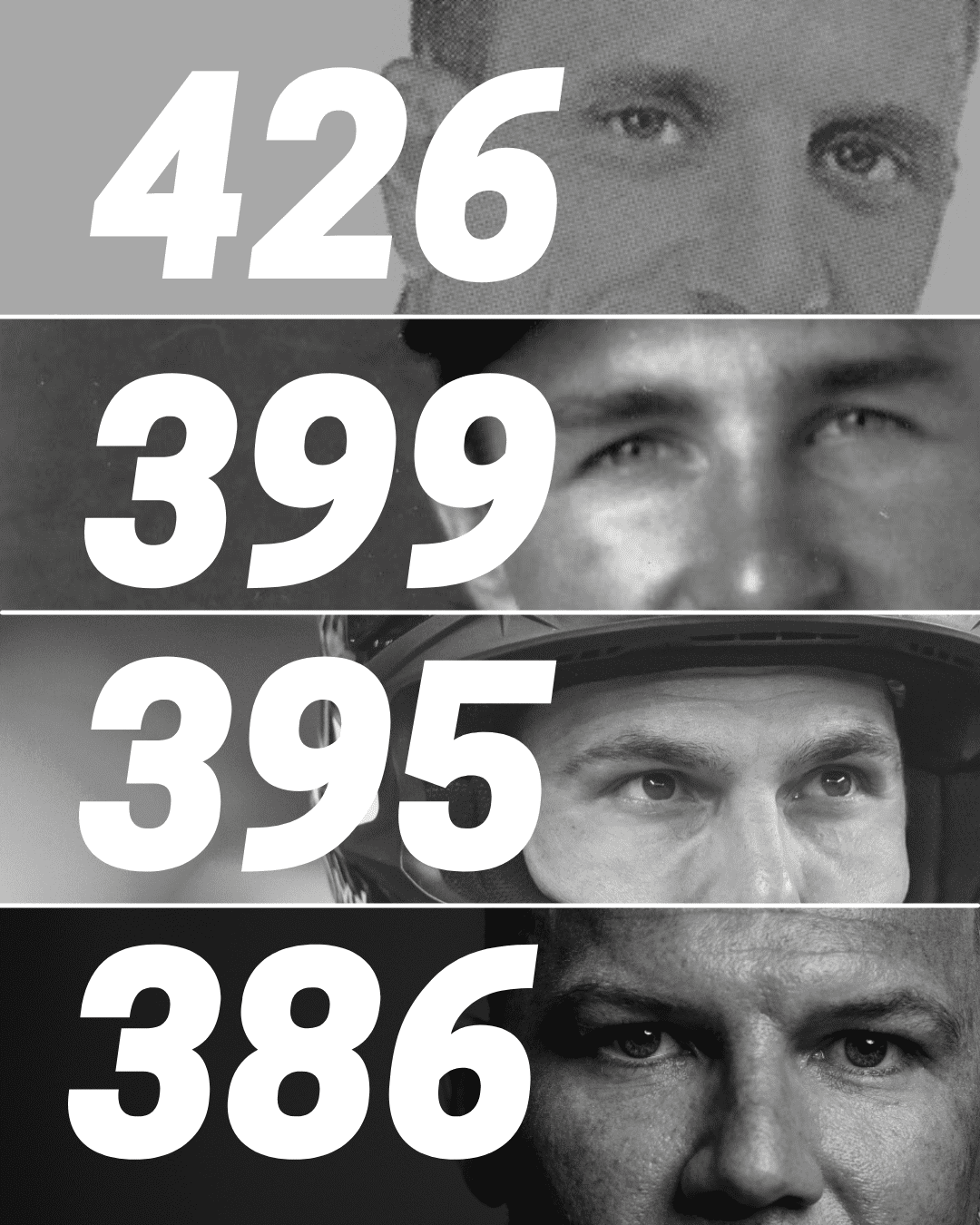 All-time AMA SX/MX Race Leaders Chart