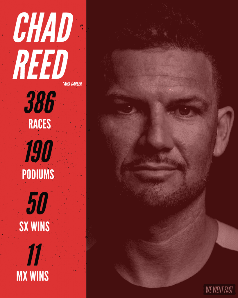 Chad Reed AMA Career Stats (125/250/450 Combined)